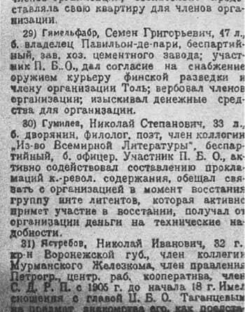 Петроградская правда
